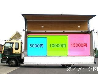 運賃 | 坪単価 | 物流費 | 保管...